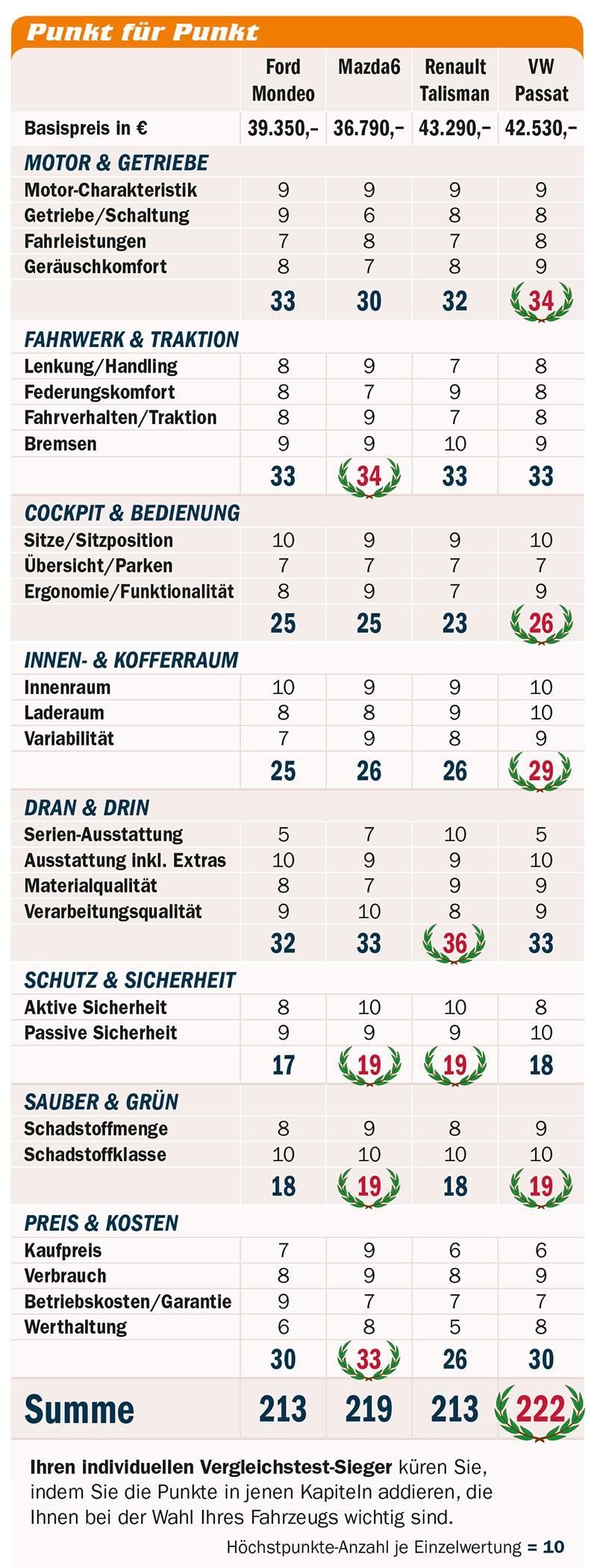 Old Fashioned Verstecktes Bild Einer Tabelle Für Erwachsene Image ...