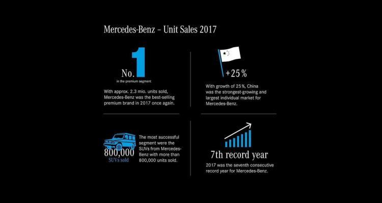 mercedes-benz-2017-sales-report[1]