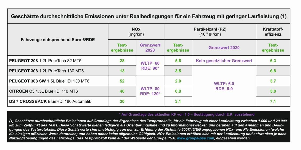 Real-World Emissions_1