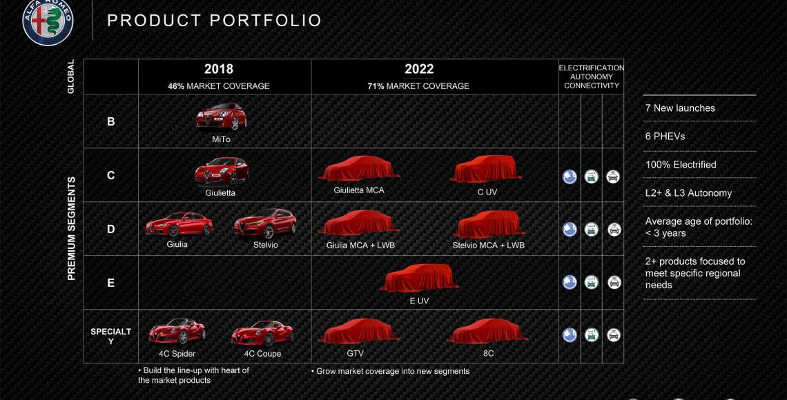 piano-2022-modelli