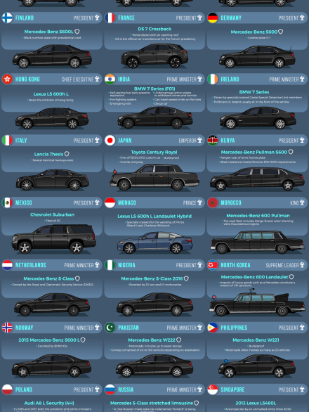 world-leader-cars[1]