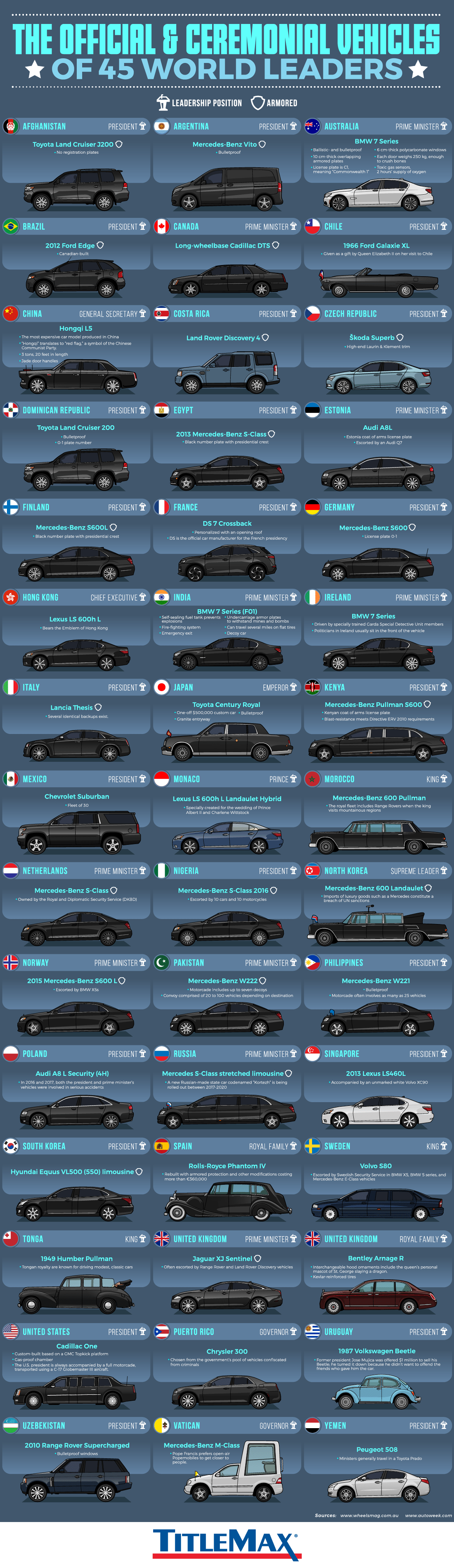world-leader-cars[1]