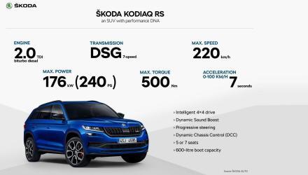 2019-skoda-kodiaq-rs (1)