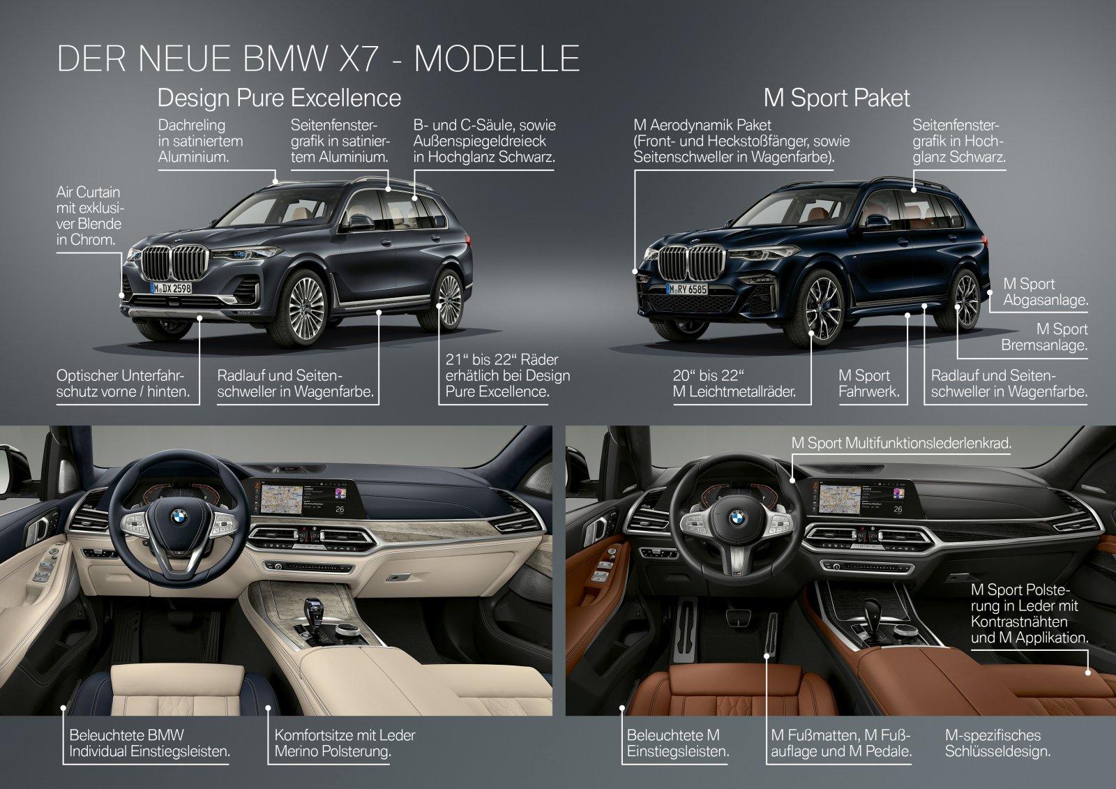 Bmw X7 Vorgestellt Alles Auto
